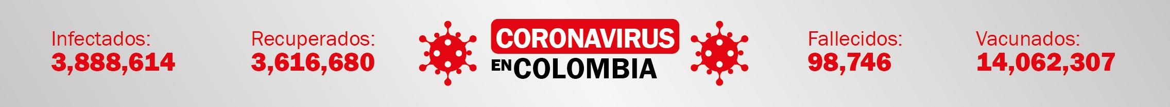 Anuncio_Coronavirus