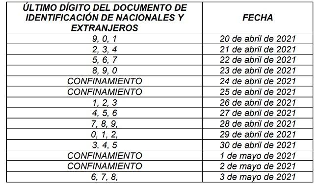 Emiten Decreto 083 en Santa Marta: así queda el pico y cédula y el confinamiento