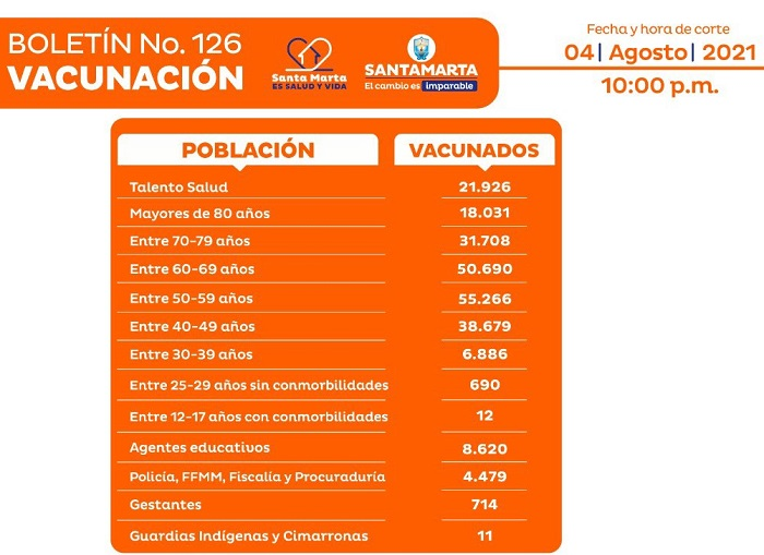 Suspendida jornada de vacunación anticovid en el Ocean Mall Santa Marta hasta nueva orden - Noticias de Colombia